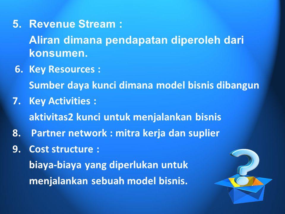5.Revenue Stream : Aliran dimana pendapatan diperoleh dari konsumen.
