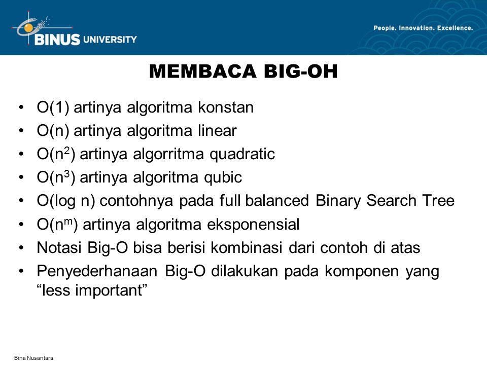 Bina Nusantara MEMBACA BIG-OH O(1) artinya algoritma konstan O(n) artinya algoritma linear O(n 2 ) artinya algorritma quadratic O(n 3 ) artinya algoritma qubic O(log n) contohnya pada full balanced Binary Search Tree O(n m ) artinya algoritma eksponensial Notasi Big-O bisa berisi kombinasi dari contoh di atas Penyederhanaan Big-O dilakukan pada komponen yang less important