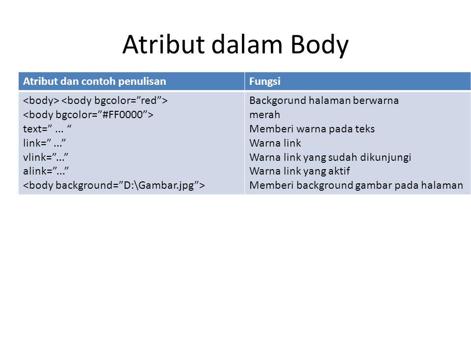 """Atribut dalam Body Atribut dan contoh penulisanFungsi text=""""... """" link=""""..."""" vlink=""""..."""" alink=""""..."""" Backgorund halaman berwarna merah Memberi warna p"""