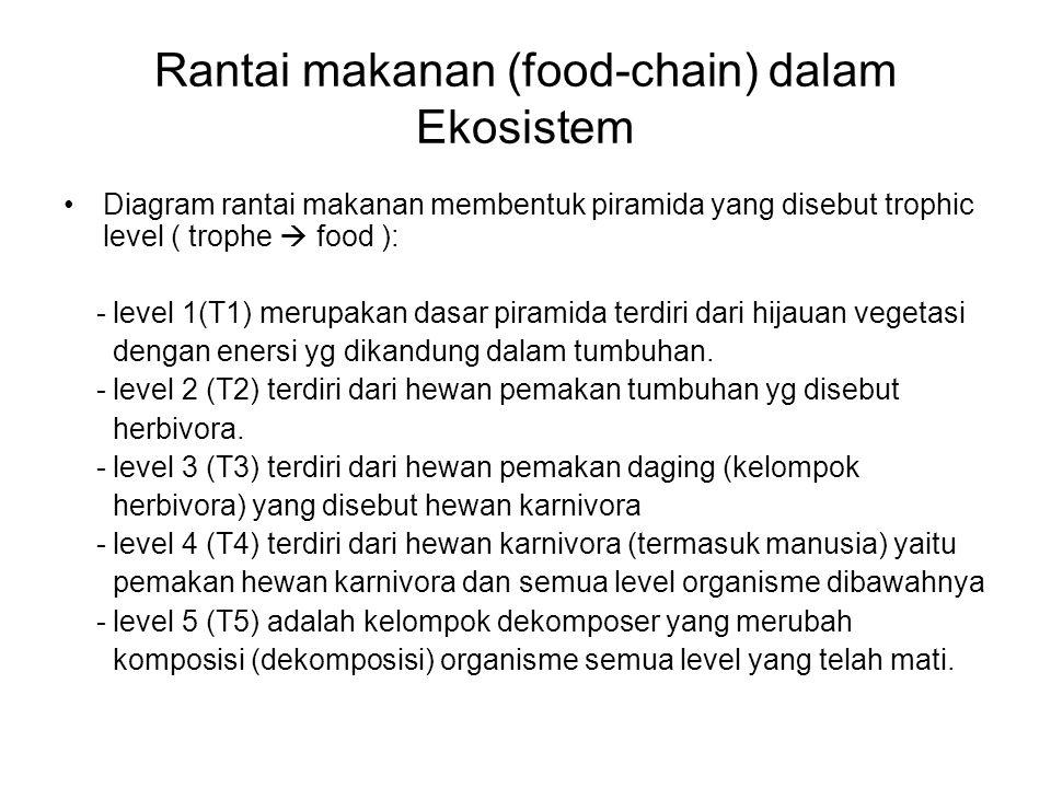 Rantai makanan (food-chain) dalam Ekosistem Diagram rantai makanan membentuk piramida yang disebut trophic level ( trophe  food ): - level 1(T1) meru