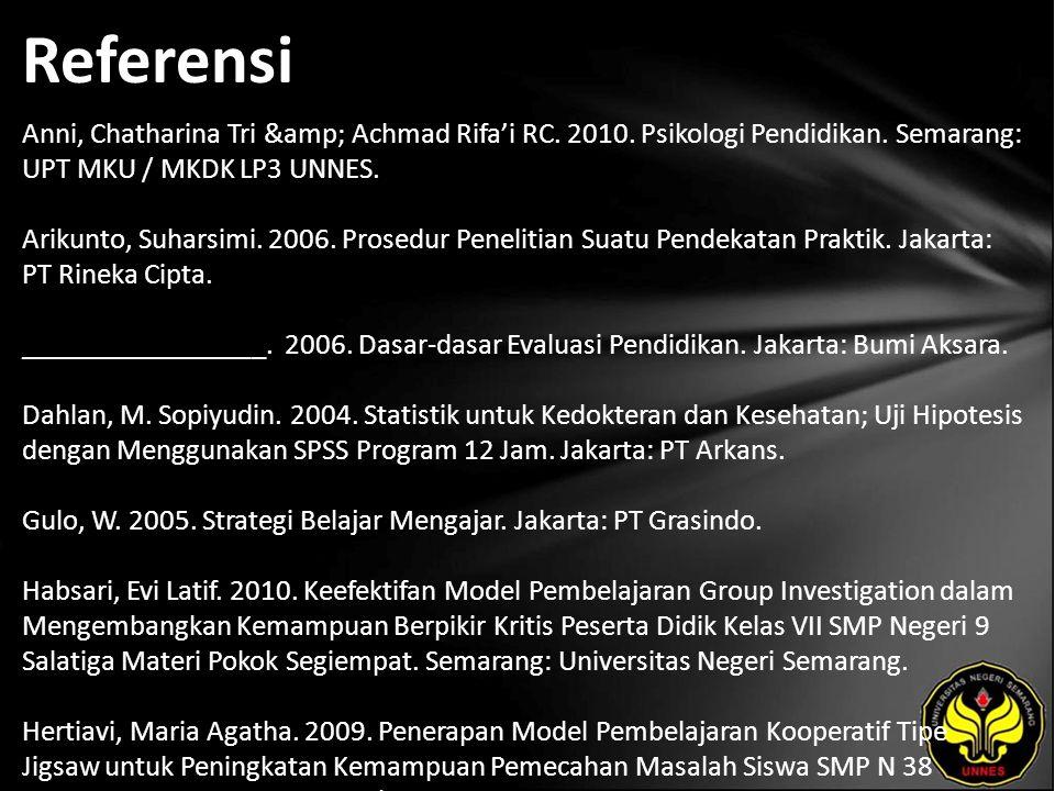 Referensi Anni, Chatharina Tri & Achmad Rifa'i RC. 2010. Psikologi Pendidikan. Semarang: UPT MKU / MKDK LP3 UNNES. Arikunto, Suharsimi. 2006. Pros