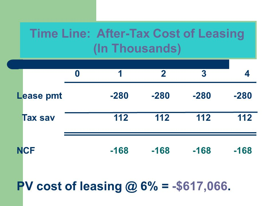 Time Line: After-Tax Cost of Leasing (In Thousands) 0 1 2 3 4 Lease pmt-280-280-280-280 Tax sav112112112112 NCF-168-168-168-168 PV cost of leasing @ 6
