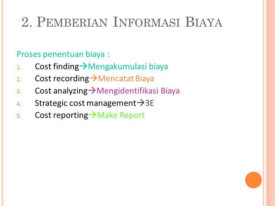 2. P EMBERIAN I NFORMASI B IAYA Proses penentuan biaya : 1. Cost finding  Mengakumulasi biaya 2. Cost recording  Mencatat Biaya 3. Cost analyzing 