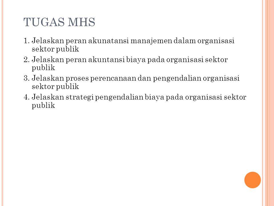 TUGAS MHS 1. Jelaskan peran akunatansi manajemen dalam organisasi sektor publik 2. Jelaskan peran akuntansi biaya pada organisasi sektor publik 3. Jel