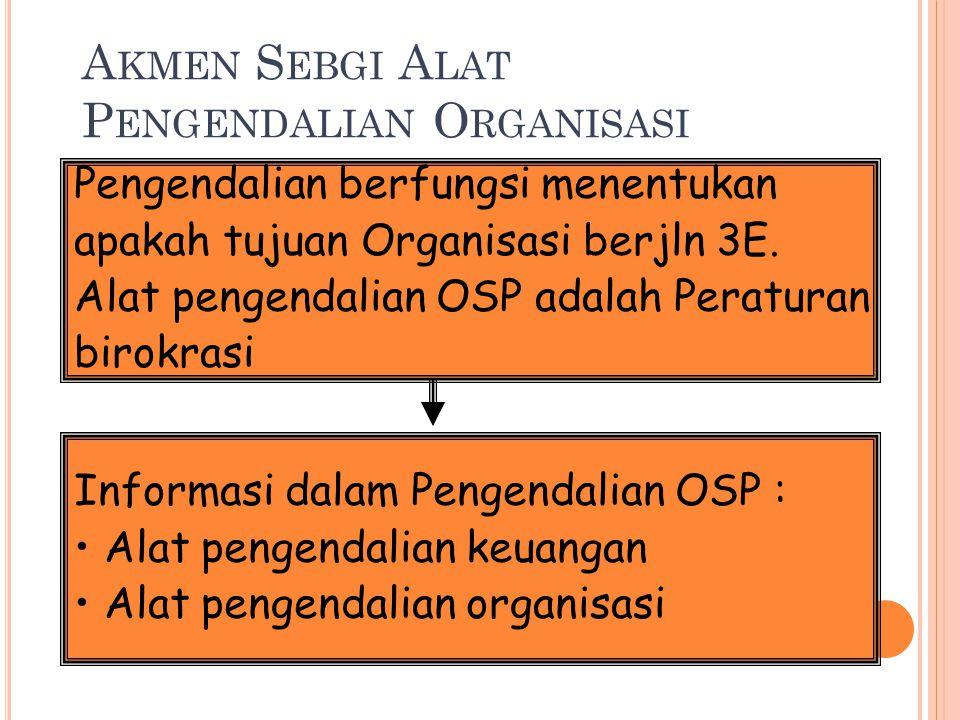 A KMEN S EBGI A LAT P ENGENDALIAN O RGANISASI Pengendalian berfungsi menentukan apakah tujuan Organisasi berjln 3E. Alat pengendalian OSP adalah Perat