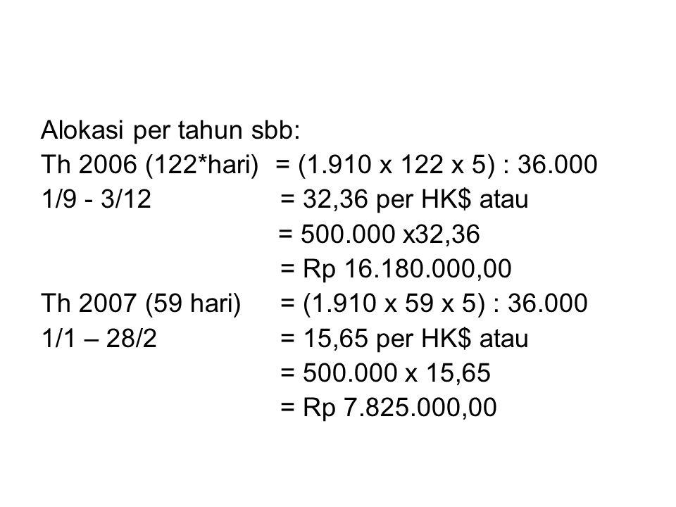 Alokasi per tahun sbb: Th 2006 (122*hari) = (1.910 x 122 x 5) : 36.000 1/9 - 3/12 = 32,36 per HK$ atau = 500.000 x32,36 = Rp 16.180.000,00 Th 2007 (59