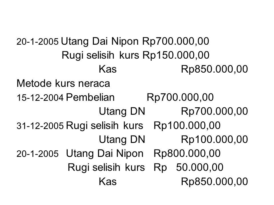 20-1-2005 Utang Dai Nipon Rp700.000,00 Rugi selisih kurs Rp150.000,00 KasRp850.000,00 Metode kurs neraca 15-12-2004 Pembelian Rp700.000,00 Utang DNRp7