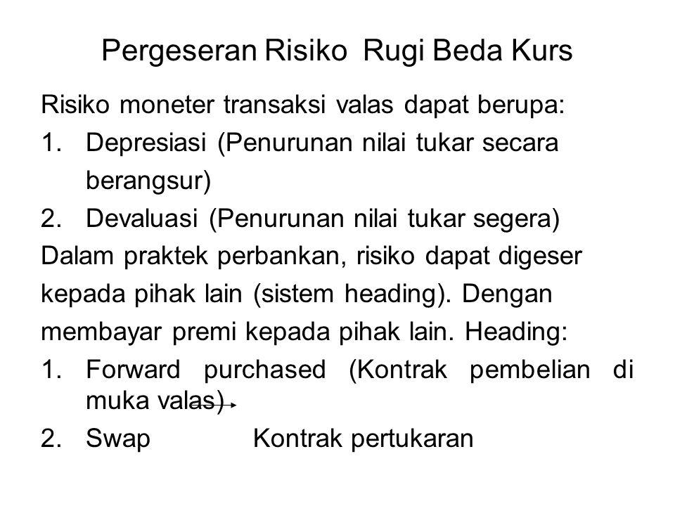 Pergeseran Risiko Rugi Beda Kurs Risiko moneter transaksi valas dapat berupa: 1.Depresiasi (Penurunan nilai tukar secara berangsur) 2.Devaluasi (Penur
