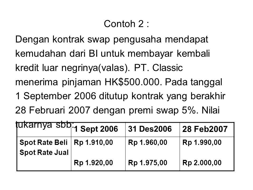 Contoh 2 : Dengan kontrak swap pengusaha mendapat kemudahan dari BI untuk membayar kembali kredit luar negrinya(valas). PT. Classic menerima pinjaman