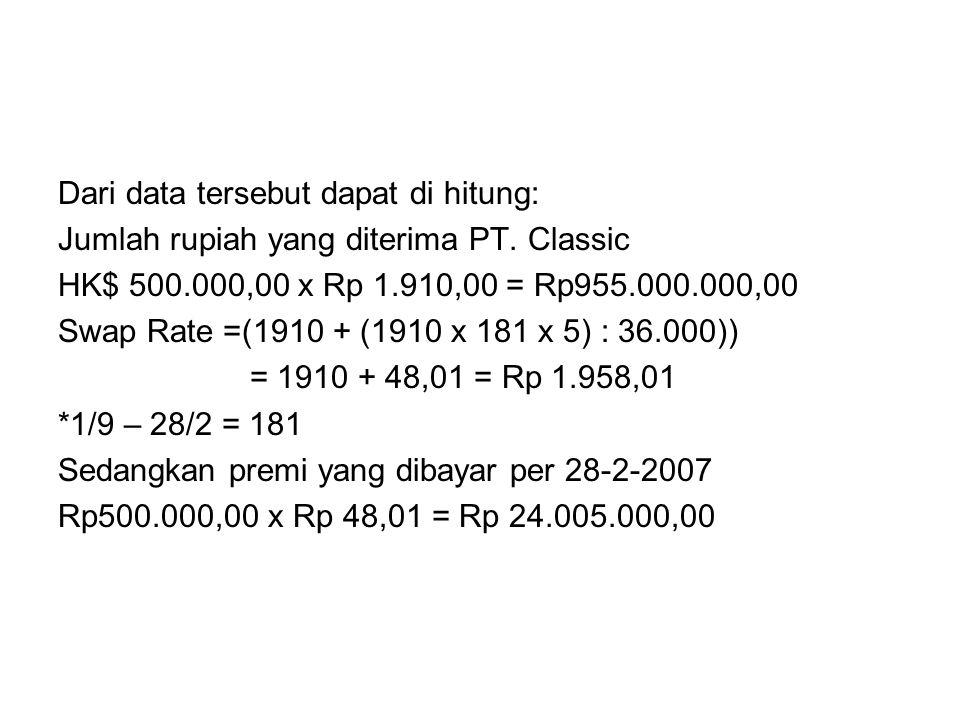 Dari data tersebut dapat di hitung: Jumlah rupiah yang diterima PT. Classic HK$ 500.000,00 x Rp 1.910,00 = Rp955.000.000,00 Swap Rate =(1910 + (1910 x