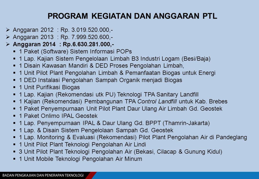  Anggaran 2012 : Rp. 3.019.520.000,-  Anggaran 2013 : Rp.