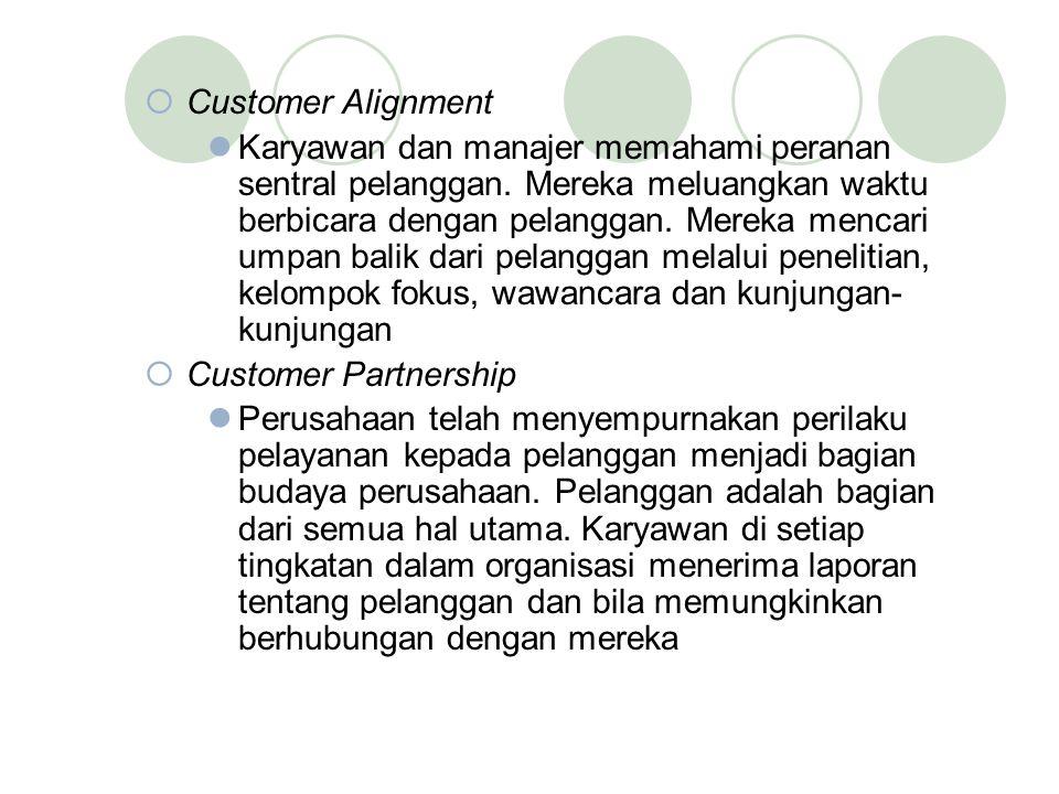  Customer Alignment Karyawan dan manajer memahami peranan sentral pelanggan. Mereka meluangkan waktu berbicara dengan pelanggan. Mereka mencari umpan