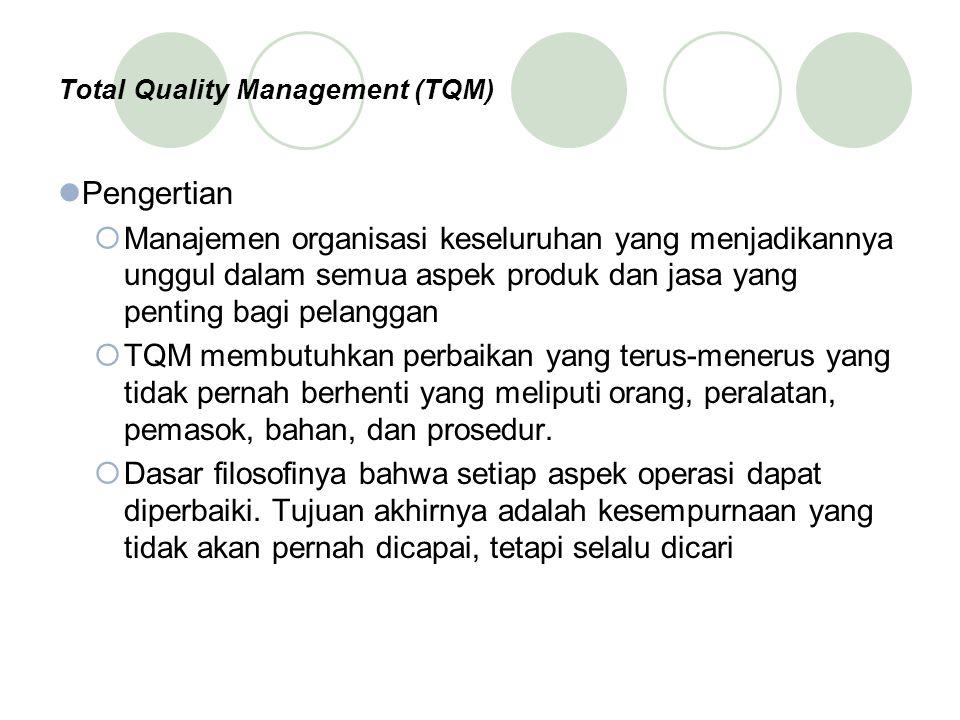Total Quality Management (TQM) Pengertian  Manajemen organisasi keseluruhan yang menjadikannya unggul dalam semua aspek produk dan jasa yang penting bagi pelanggan  TQM membutuhkan perbaikan yang terus-menerus yang tidak pernah berhenti yang meliputi orang, peralatan, pemasok, bahan, dan prosedur.