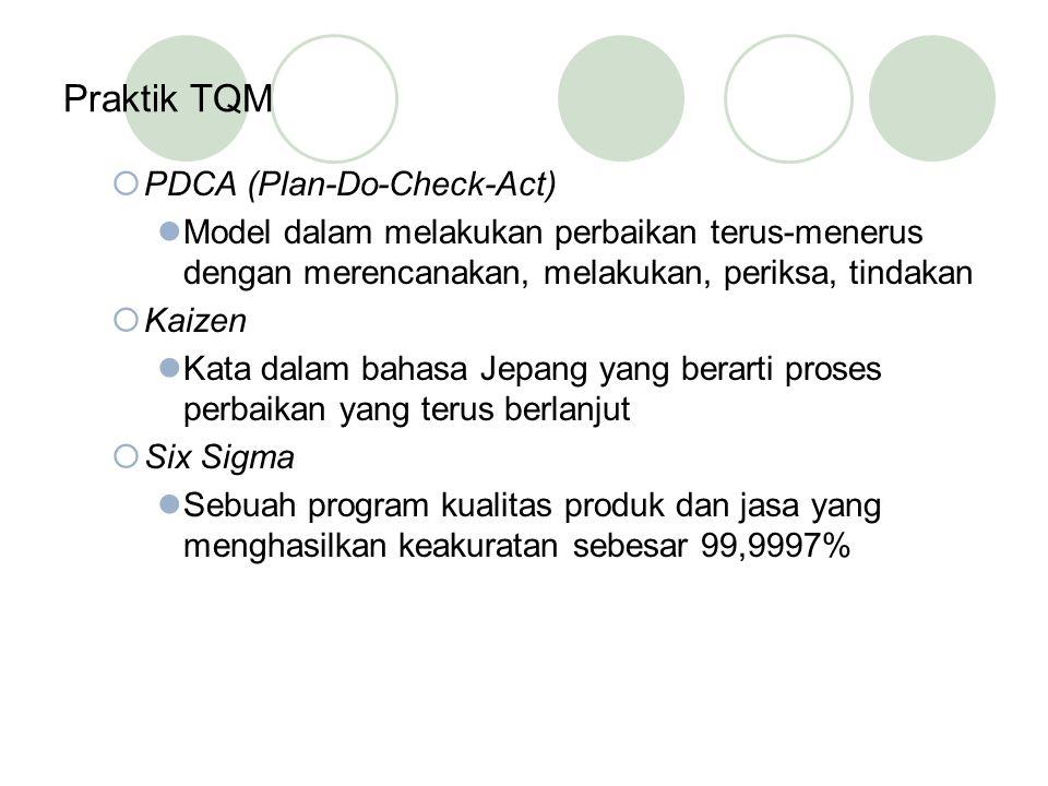  PDCA (Plan-Do-Check-Act) Model dalam melakukan perbaikan terus-menerus dengan merencanakan, melakukan, periksa, tindakan  Kaizen Kata dalam bahasa