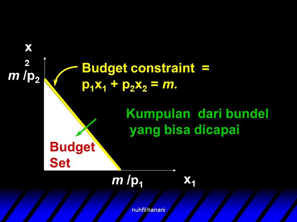 nuhfil hanani x2x2 x1x1 Budget constraint = p 1 x 1 + p 2 x 2 = m. m /p 1 Budget Set Kumpulan dari bundel yang bisa dicapai m /p 2