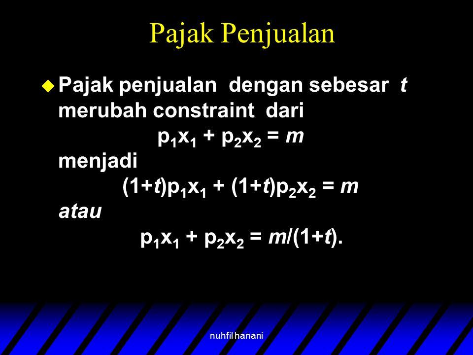nuhfil hanani Pajak Penjualan u Pajak penjualan dengan sebesar t merubah constraint dari p 1 x 1 + p 2 x 2 = m menjadi (1+t)p 1 x 1 + (1+t)p 2 x 2 = m