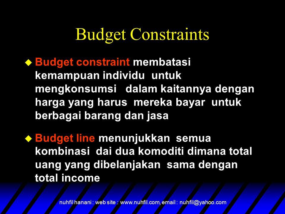 nuhfil hanani : web site : www.nuhfil.com, email : nuhfil@yahoo.com Budget Constraints u Budget constraint membatasi kemampuan individu untuk mengkons