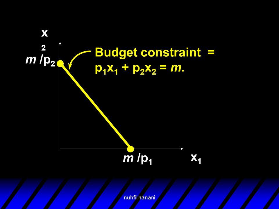 nuhfil hanani  Budget set adalah himpunan dari bundel yang bisa dicapai : B(p 1, …, p n, m) = { (x 1, …, x n ) | x 1  0, …, x n  0 dan p 1 x 1 + … + p n x n  m }