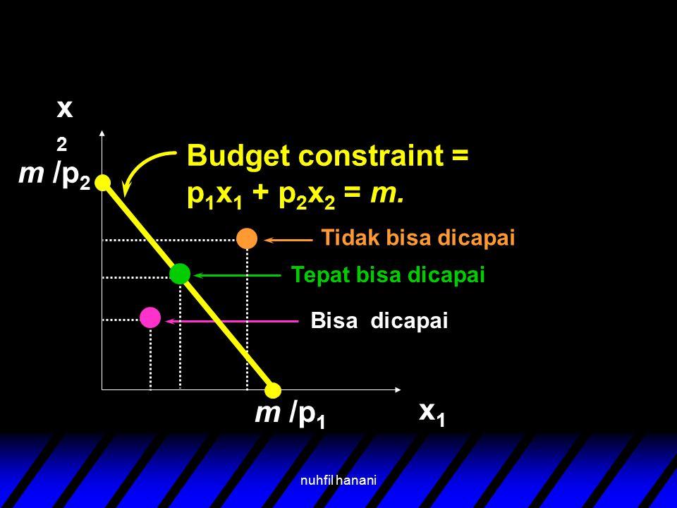 nuhfil hanani x2x2 x1x1 Budget constraint = p 1 x 1 + p 2 x 2 = m. m /p 1 Bisa dicapai Tepat bisa dicapai Tidak bisa dicapai m /p 2
