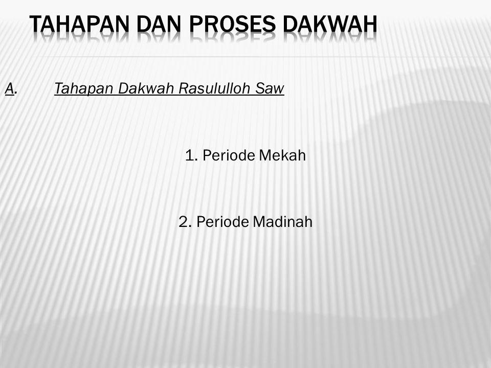 A. Tahapan Dakwah Rasululloh Saw 1. Periode Mekah 2. Periode Madinah