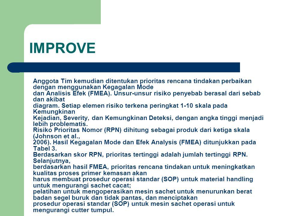 IMPROVE Anggota Tim kemudian ditentukan prioritas rencana tindakan perbaikan dengan menggunakan Kegagalan Mode dan Analisis Efek (FMEA). Unsur-unsur r