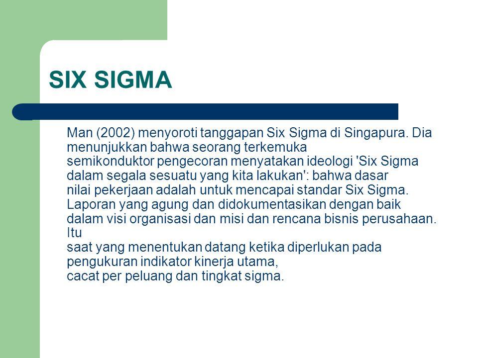 SIX SIGMA Man (2002) menyoroti tanggapan Six Sigma di Singapura. Dia menunjukkan bahwa seorang terkemuka semikonduktor pengecoran menyatakan ideologi