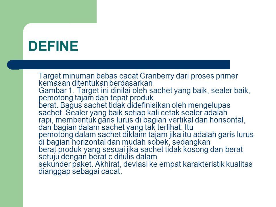 Target minuman bebas cacat Cranberry dari proses primer kemasan ditentukan berdasarkan Gambar 1. Target ini dinilai oleh sachet yang baik, sealer baik
