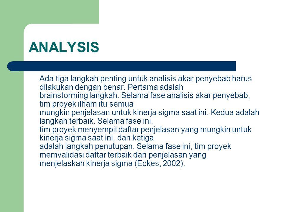 ANALYSIS Ada tiga langkah penting untuk analisis akar penyebab harus dilakukan dengan benar. Pertama adalah brainstorming langkah. Selama fase analisi