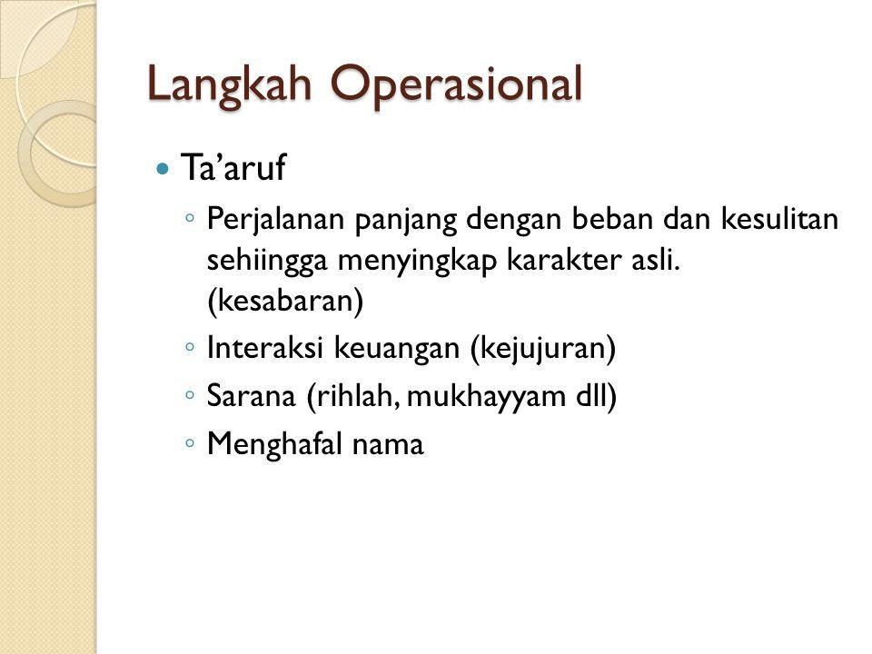 Langkah Operasional Ta'aruf ◦ Perjalanan panjang dengan beban dan kesulitan sehiingga menyingkap karakter asli. (kesabaran) ◦ Interaksi keuangan (keju