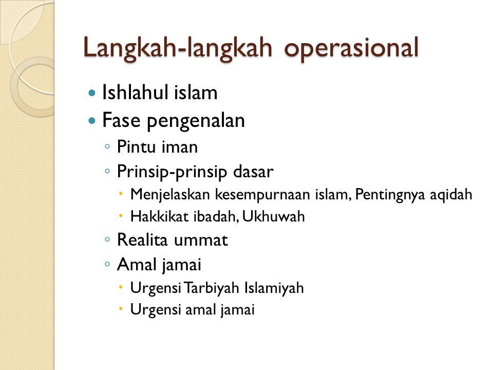 Langkah-langkah operasional Ishlahul islam Fase pengenalan ◦ Pintu iman ◦ Prinsip-prinsip dasar  Menjelaskan kesempurnaan islam, Pentingnya aqidah 