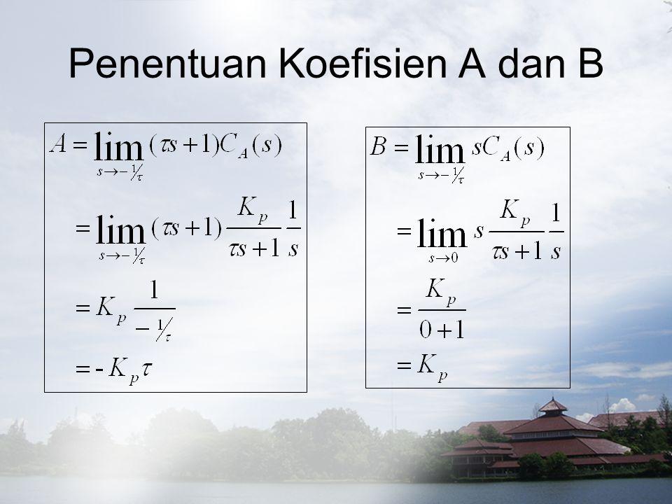 Penentuan Koefisien A dan B