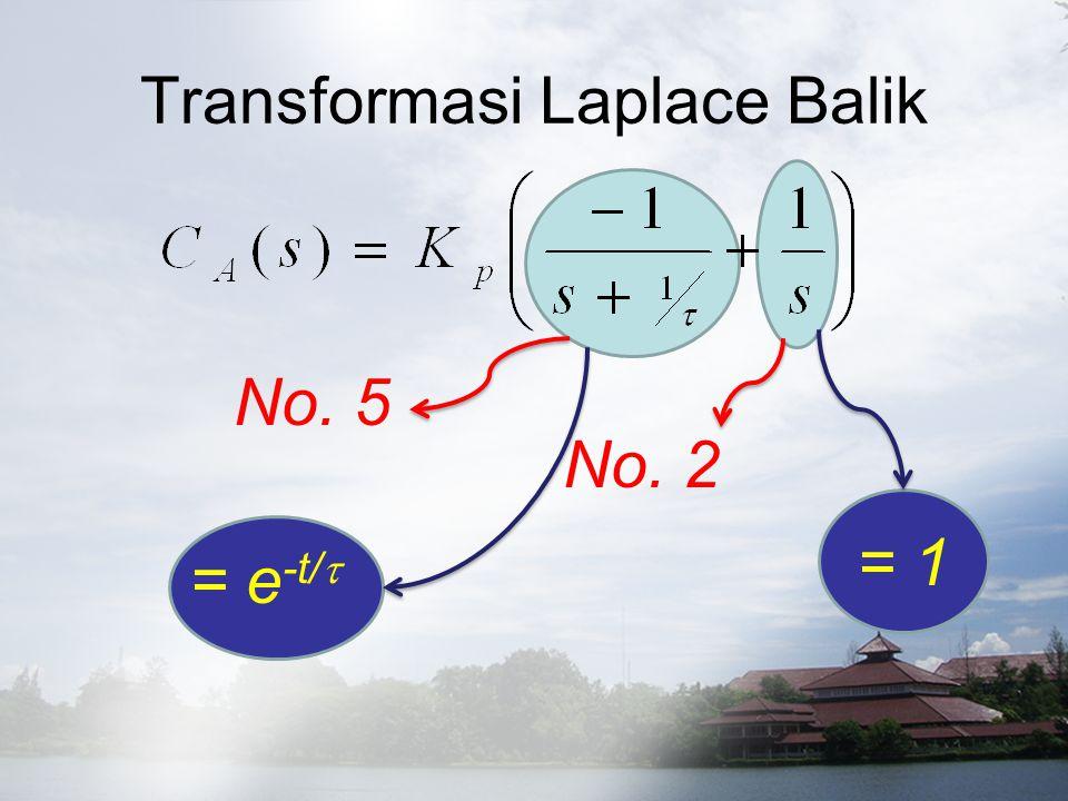 Transformasi Laplace Balik No. 5 No. 2 = 1 = e -t/ 