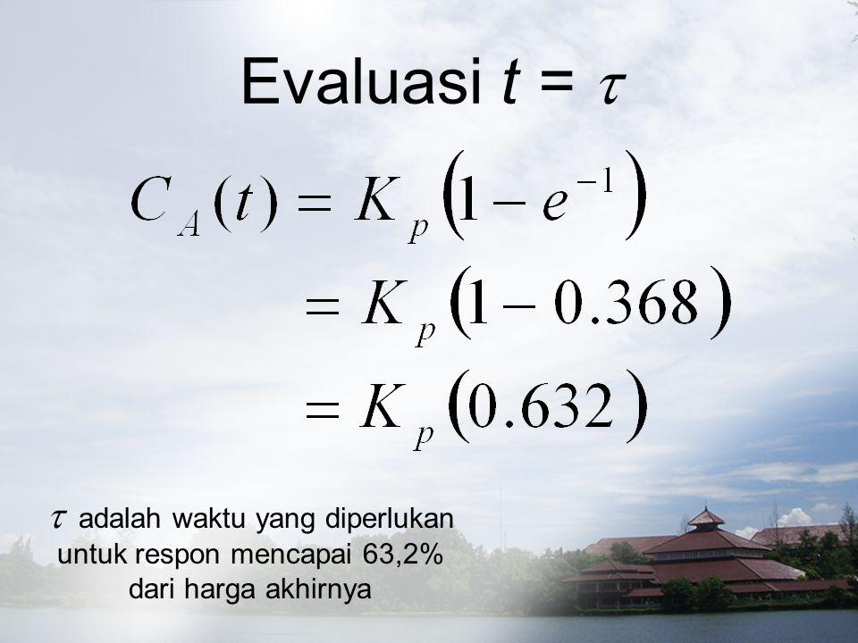 Evaluasi t =   adalah waktu yang diperlukan untuk respon mencapai 63,2% dari harga akhirnya