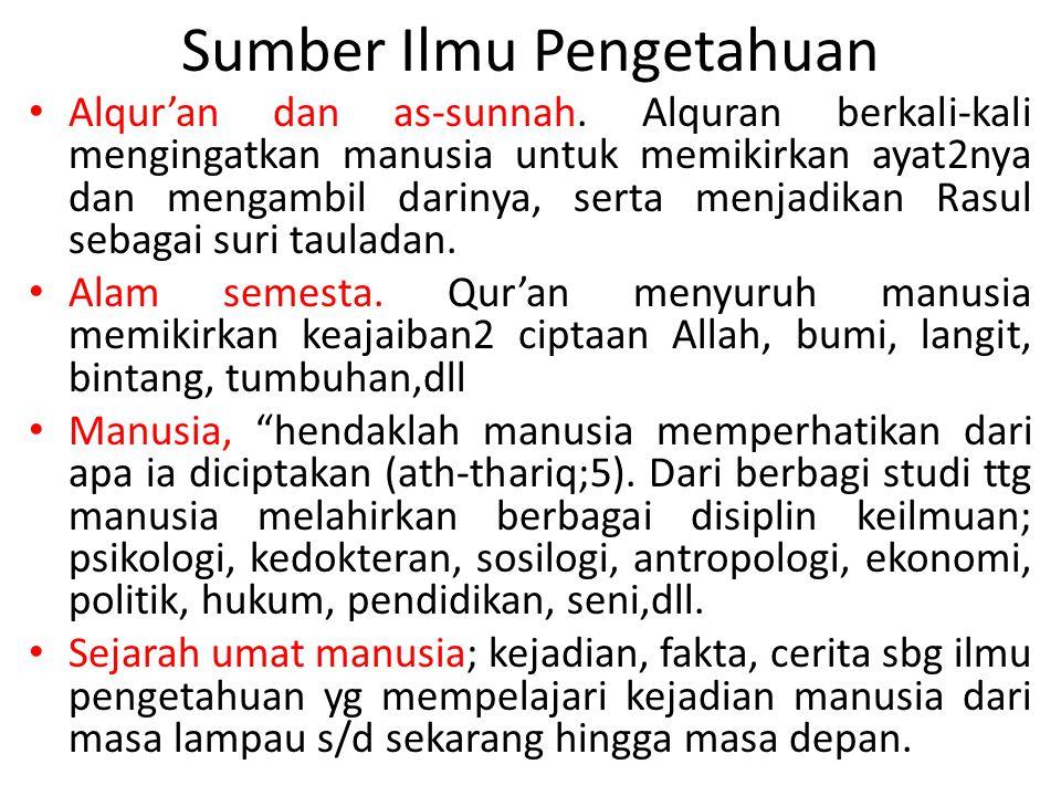 Sumber Ilmu Pengetahuan Alqur'an dan as-sunnah. Alquran berkali-kali mengingatkan manusia untuk memikirkan ayat2nya dan mengambil darinya, serta menja