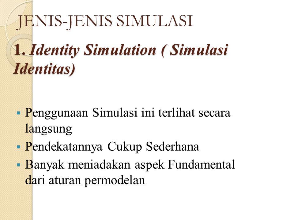 1. Identity Simulation ( Simulasi Identitas)  Penggunaan Simulasi ini terlihat secara langsung  Pendekatannya Cukup Sederhana  Banyak meniadakan as