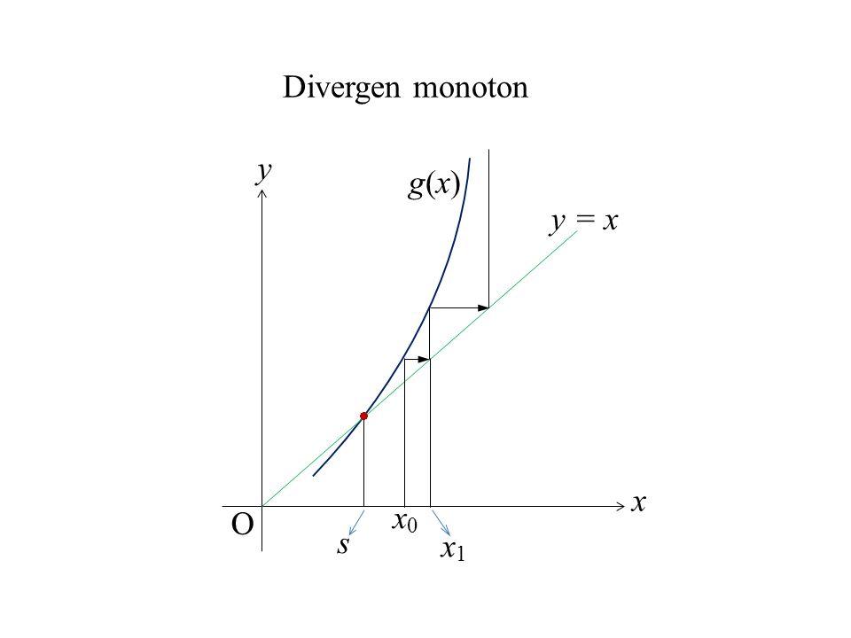 y x O s x0x0 x1x1 g(x)g(x) y = x Divergen monoton