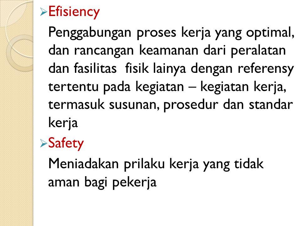  Efisiency Penggabungan proses kerja yang optimal, dan rancangan keamanan dari peralatan dan fasilitas fisik lainya dengan referensy tertentu pada kegiatan – kerja, termasuk susunan, prosedur dan standar kerja  Safety Meniadakan prilaku kerja yang tidak aman bagi pekerja