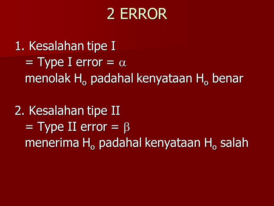 2 ERROR 1. Kesalahan tipe I = Type I error =  menolak H o padahal kenyataan H o benar 2. Kesalahan tipe II = Type II error =  menerima H o padahal k