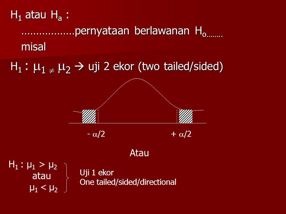 H 1 atau H a : ………………pernyataan berlawanan H o…….. misal H 1 :  1   2  uji 2 ekor (two tailed/sided) -  /2+  /2 Atau H 1 : µ 1 > µ 2 atau µ 1 <