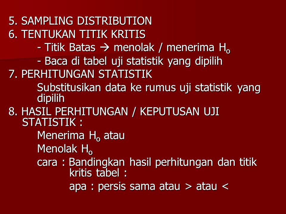 5. SAMPLING DISTRIBUTION 6. TENTUKAN TITIK KRITIS - Titik Batas  menolak / menerima H o - Baca di tabel uji statistik yang dipilih 7. PERHITUNGAN STA