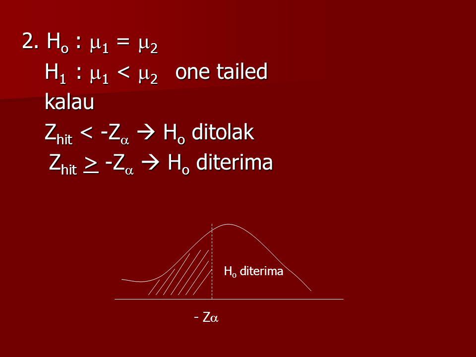 2. H o :  1 =  2 H 1 :  1 <  2 one tailed kalau Z hit < -Z   H o ditolak Z hit > -Z   H o diterima Z hit > -Z   H o diterima - Z  H o diter