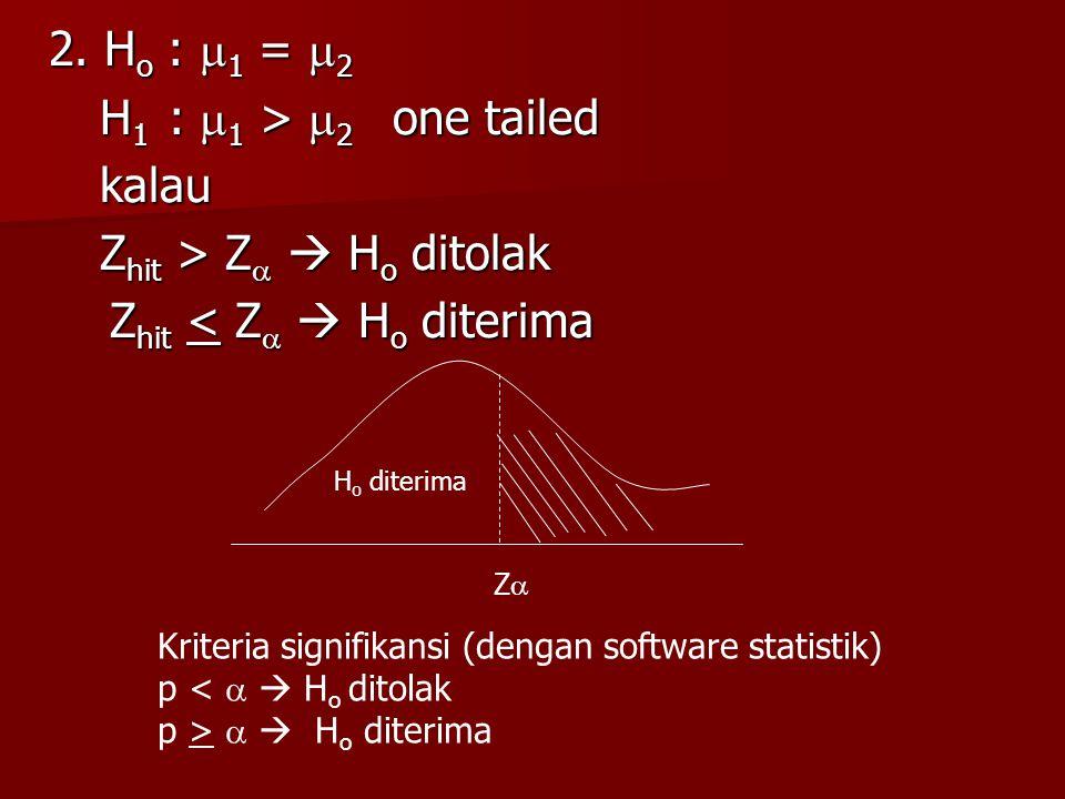 2. H o :  1 =  2 H 1 :  1 >  2 one tailed kalau Z hit > Z   H o ditolak Z hit < Z   H o diterima Z hit < Z   H o diterima Z  H o diterima K