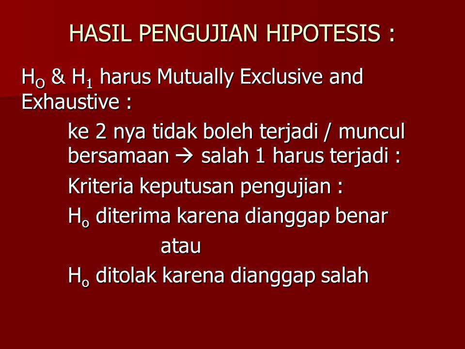 HASIL PENGUJIAN HIPOTESIS : H O & H 1 harus Mutually Exclusive and Exhaustive : ke 2 nya tidak boleh terjadi / muncul bersamaan  salah 1 harus terjad