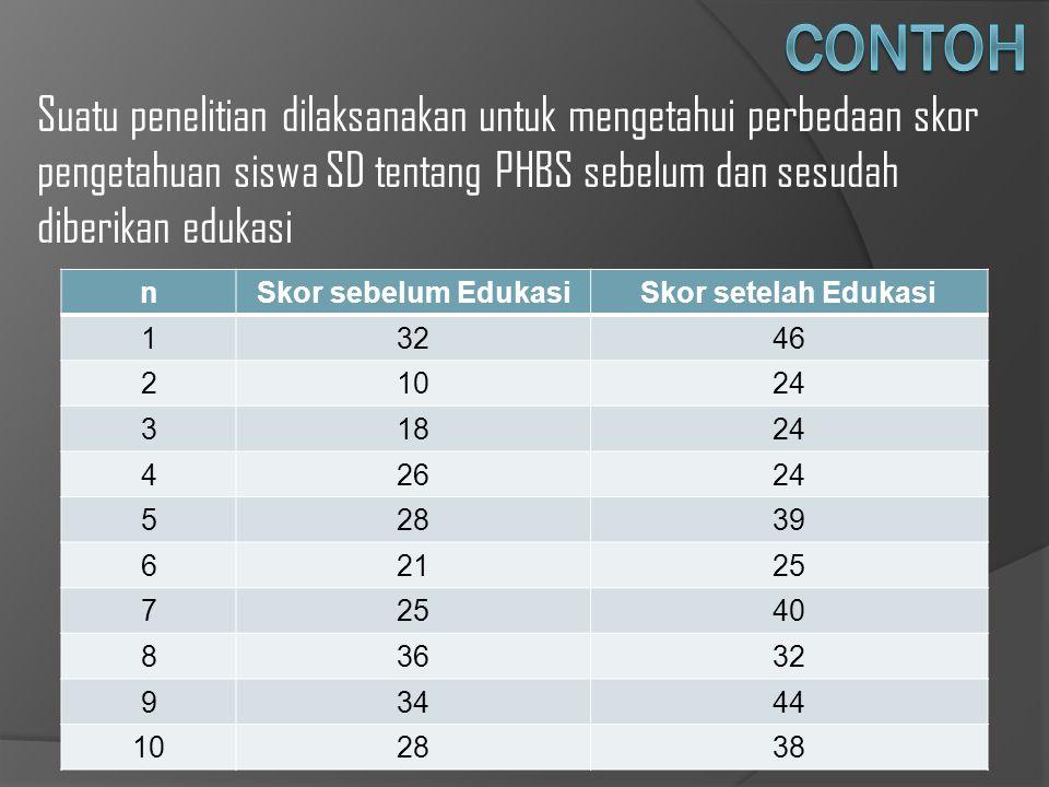 Langkah I: Hitunglah nilai hasil pengurangan antara nilai skor siswa SD sebelum edukasi dan setelah edukasi nPrePostSelisih (d) Post-Pre 1324614 2102414 318246 42624-2 5283911 621254 7 4015 83632-4 9344410 1010283810