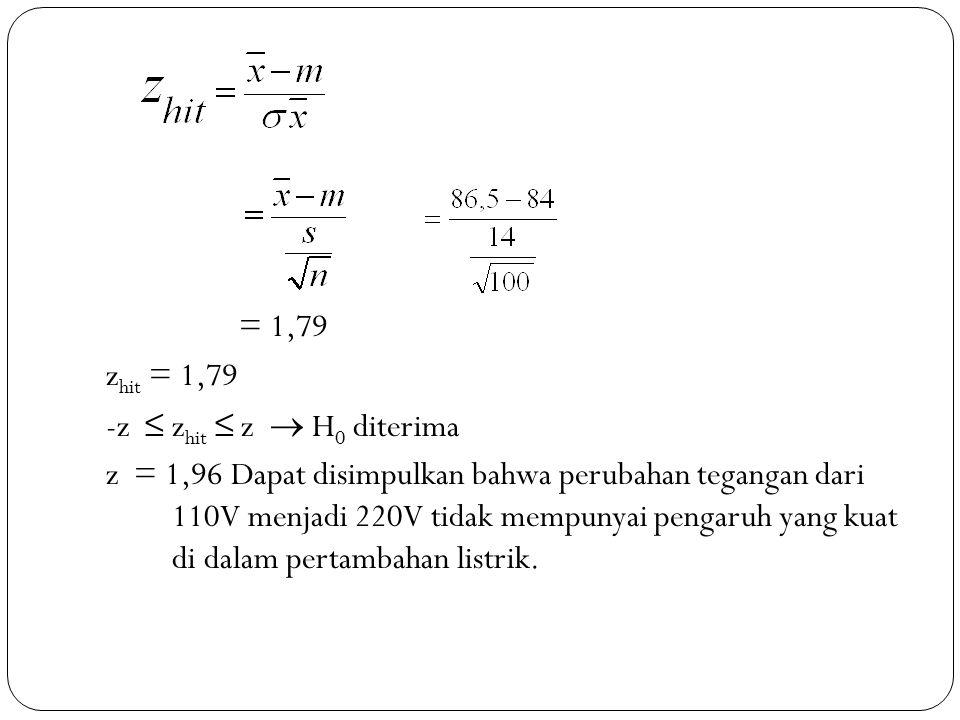 = 1,79 z hit = 1,79 -z ≤ z hit ≤ z  H 0 diterima z = 1,96 Dapat disimpulkan bahwa perubahan tegangan dari 110V menjadi 220V tidak mempunyai pengaruh