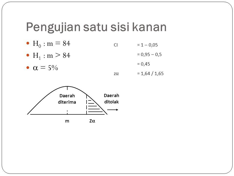 Pengujian satu sisi kanan H 0 : m = 84 H 1 : m > 84  = 5% CI= 1 – 0,05 = 0,95 – 0,5 = 0,45 z  = 1,64 / 1,65 m Daerah diterima ZZ Daerah ditolak