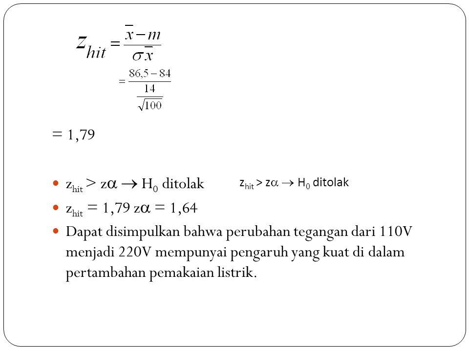= 1,79 z hit > z   H 0 ditolak z hit = 1,79 z  = 1,64 Dapat disimpulkan bahwa perubahan tegangan dari 110V menjadi 220V mempunyai pengaruh yang kua