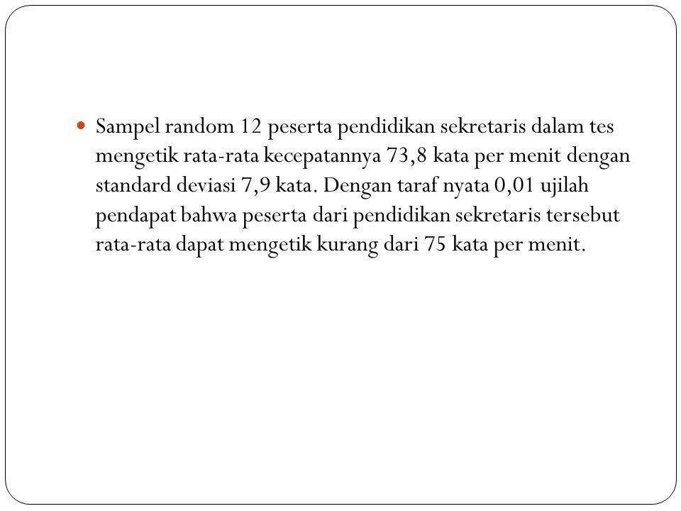 Sampel random 12 peserta pendidikan sekretaris dalam tes mengetik rata-rata kecepatannya 73,8 kata per menit dengan standard deviasi 7,9 kata. Dengan