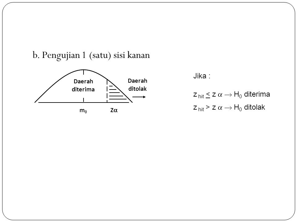 b. Pengujian 1 (satu) sisi kanan Jika : z hit < z   H 0 diterima z hit > z   H 0 ditolak m0m0 Daerah diterima ZZ Daerah ditolak