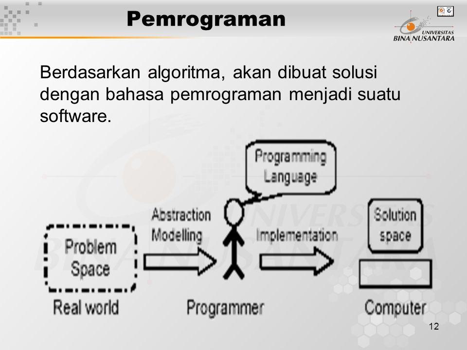 12 Pemrograman Berdasarkan algoritma, akan dibuat solusi dengan bahasa pemrograman menjadi suatu software.